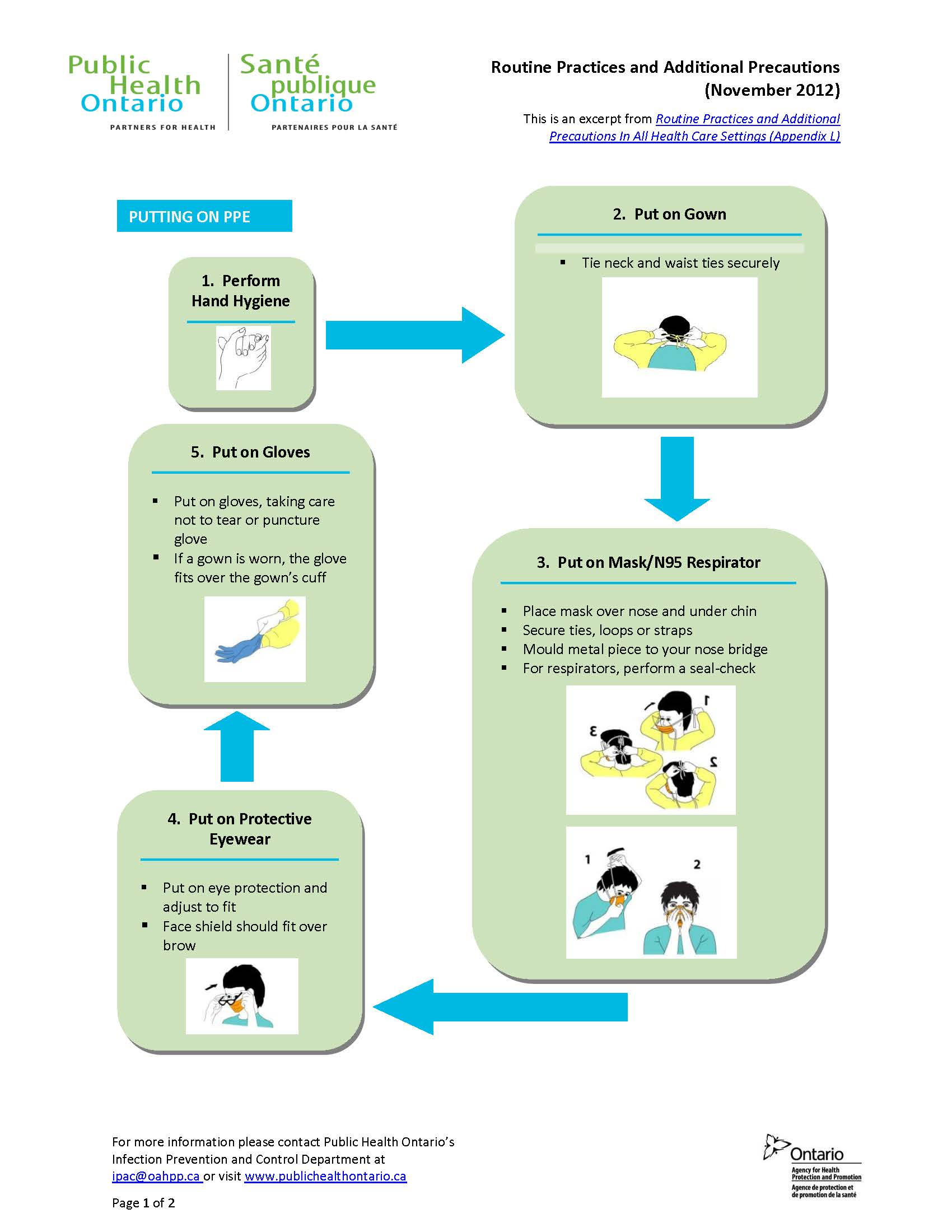 cover of PDF from Public health Ontario Partners For Health recommeded ppe steps